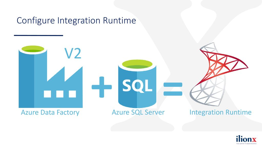 Ssis In The Cloud Integration Runtime In Azure Data Factory V2 Ppt Download