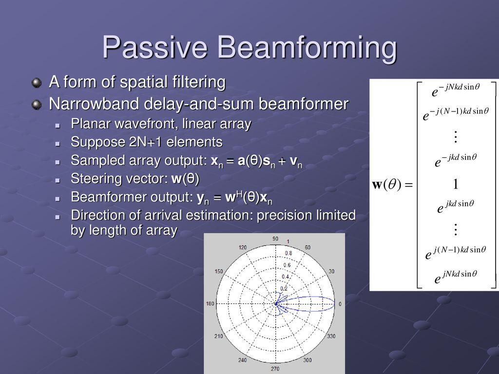 Optimum Passive Beamforming in Relation to Active-Passive