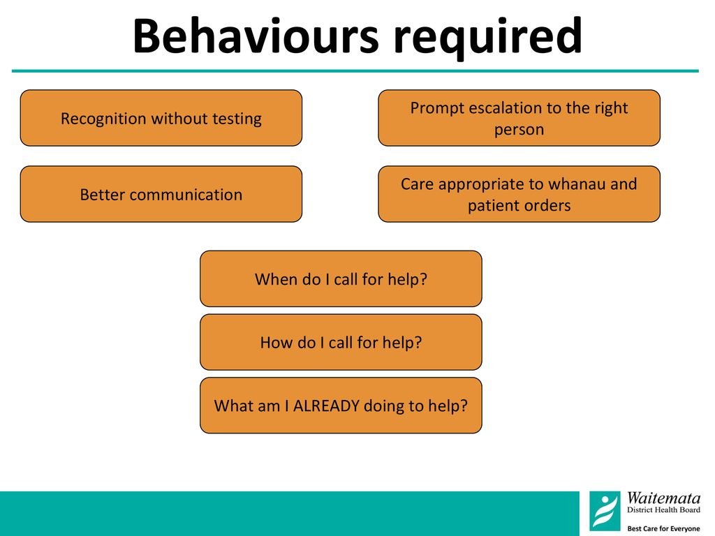 Behaviours required Prompt escalation to the right person