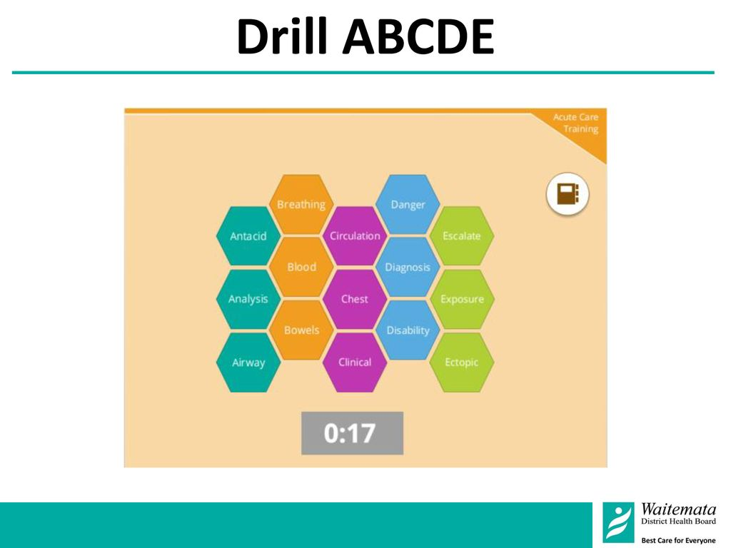 Drill ABCDE We designed a gamified approach to the actual drills - explain how the game works.