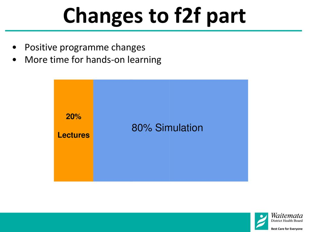 Changes to f2f part Positive programme changes