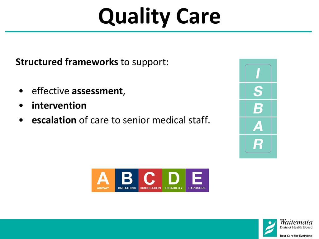 Quality Care Structured frameworks to support: effective assessment,