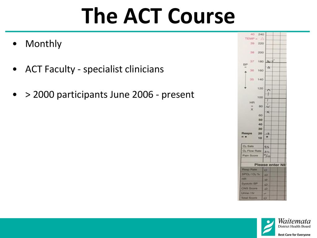 The ACT Course Monthly ACT Faculty - specialist clinicians
