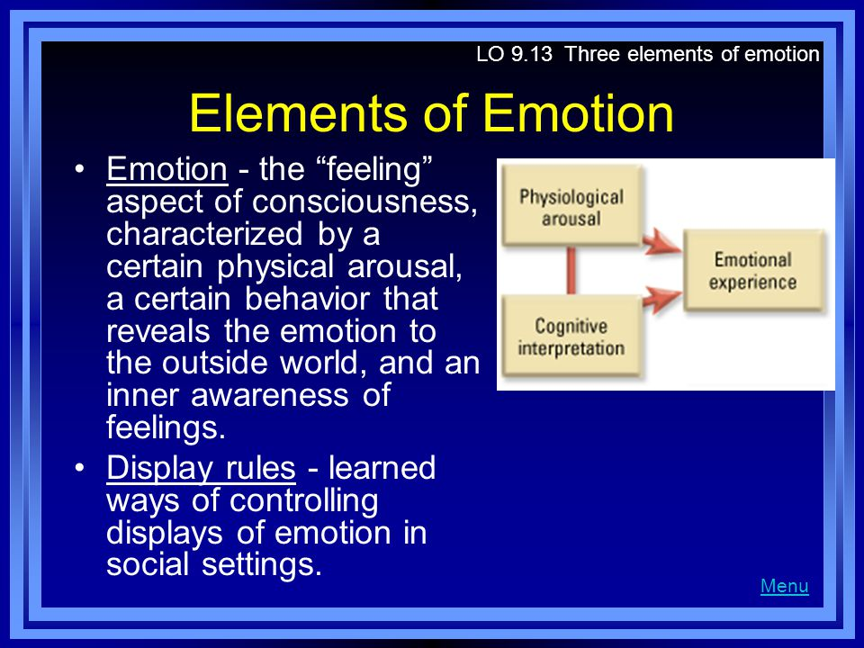LO 9.13 Three elements of emotion