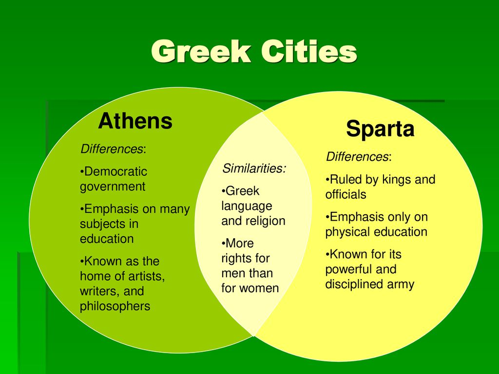 Greek Cities Athens Sparta Differences: Democratic government