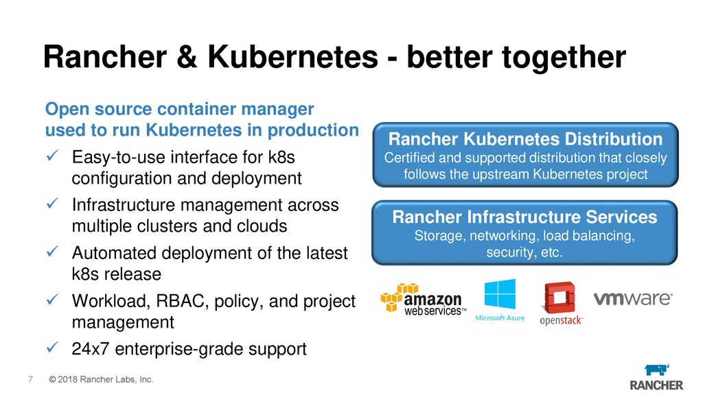 Getting Started with Kubernetes and Rancher ppt download