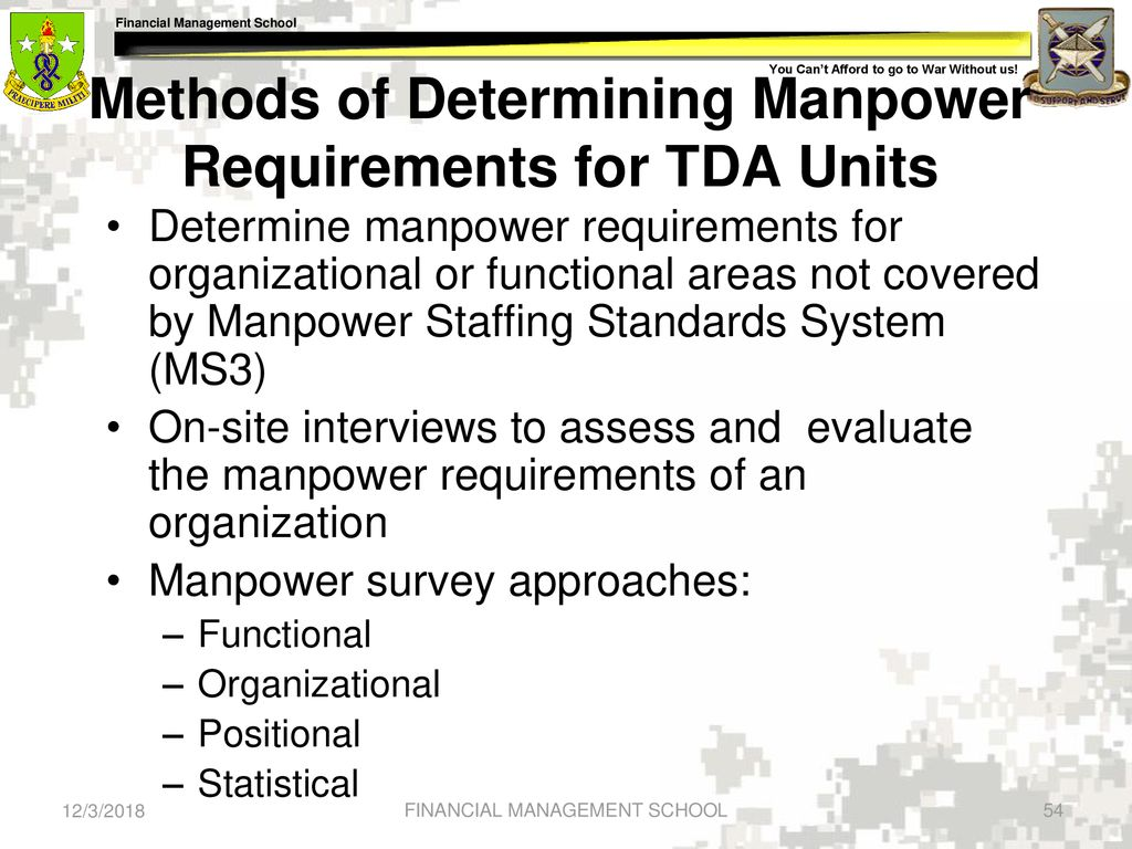 how to calculate manpower requirement