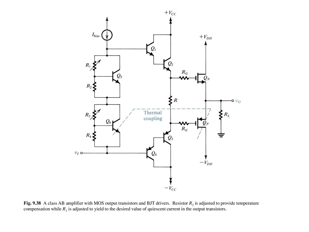 Output Stages And Power Amplifiers Ppt Download Class Ab Amplifier Circuit Fig A With Mos Transistors Bjt Drivers