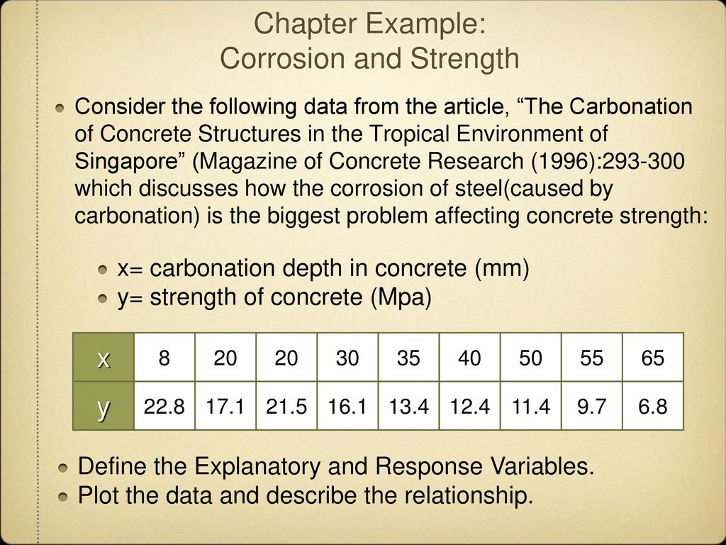 Chapter 8 Linear Regression - ppt download