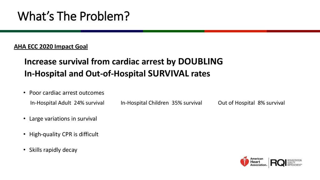 Resuscitation Quality Improvement Program RQI Ppt Download