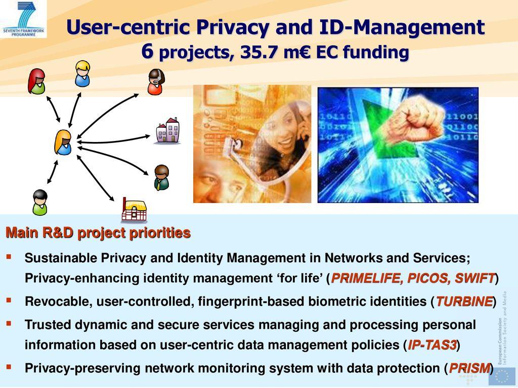 User-Centric Privacy