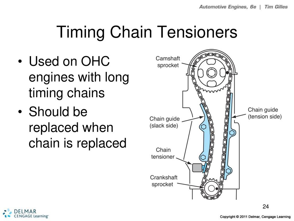 Camshafts, Lifters, Timing Belts, and Chains - ppt download