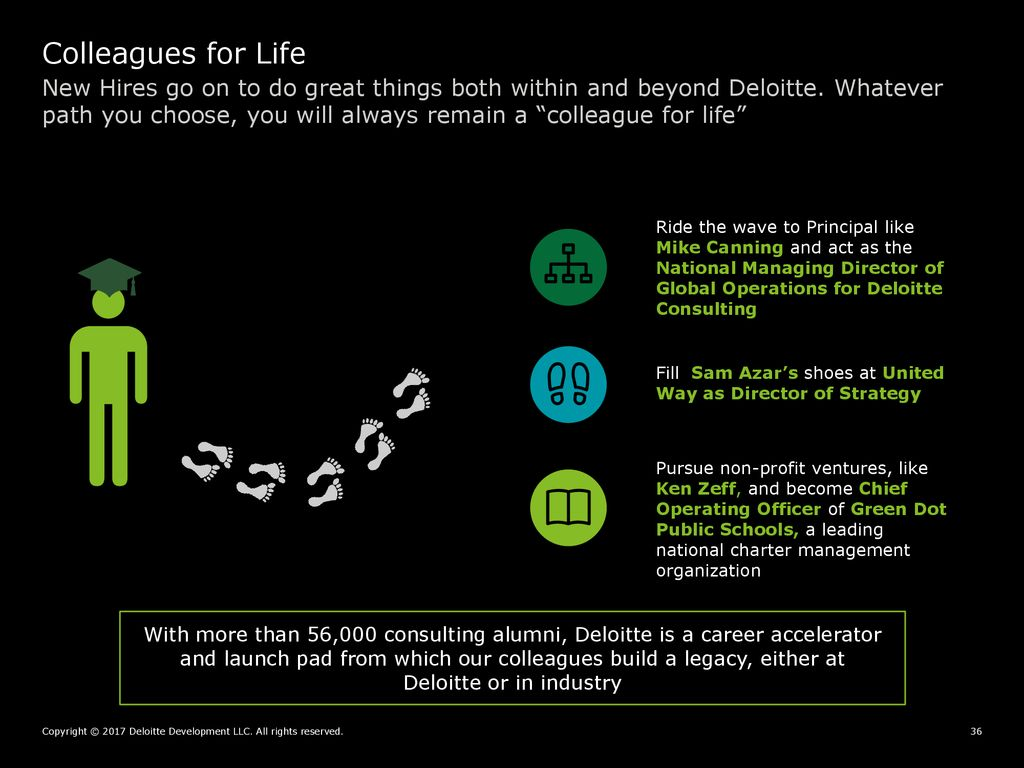 Overview of Deloitte LLP New Hire Program - ppt download