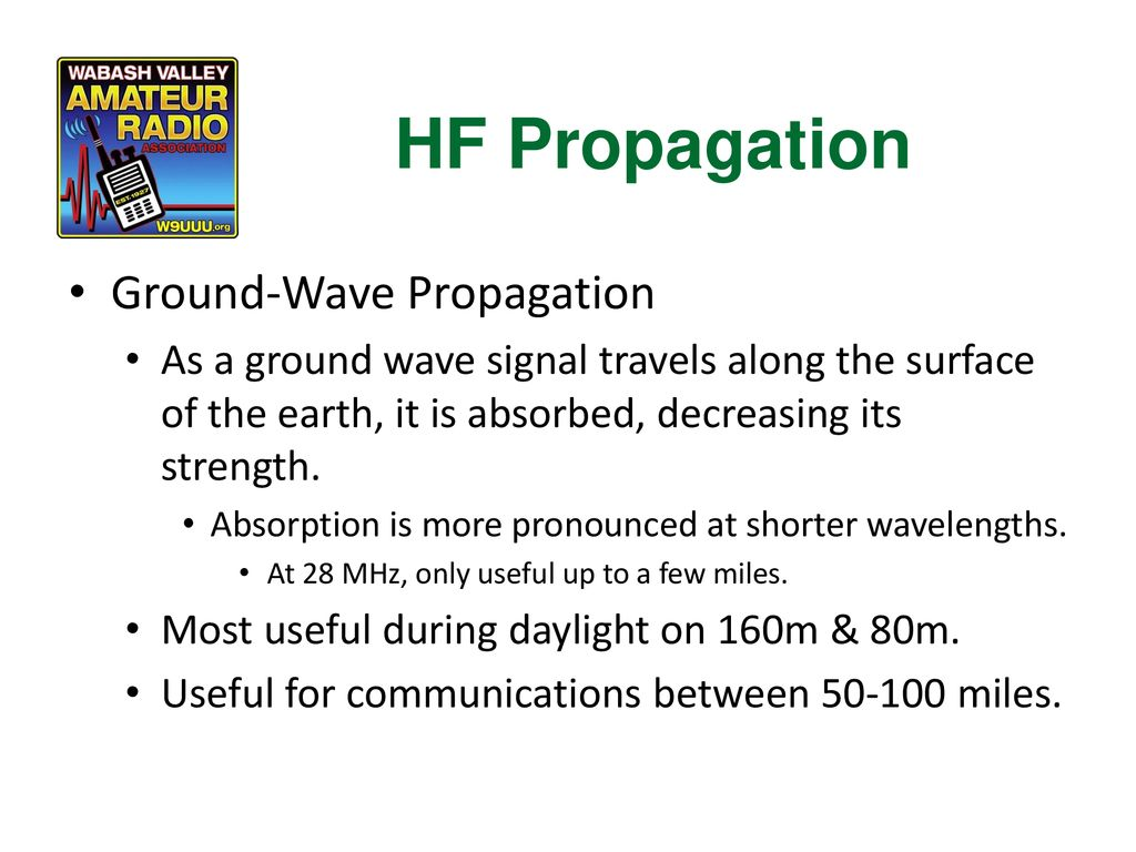 HF Propagation Ground-Wave Propagation