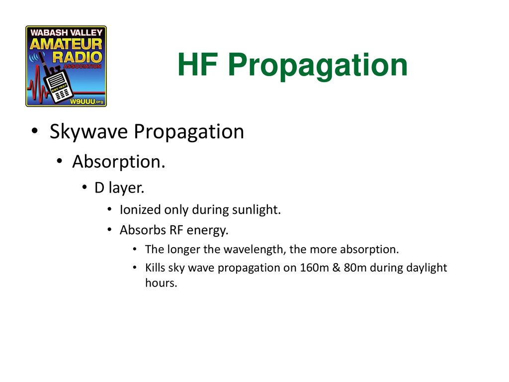 HF Propagation Skywave Propagation Absorption. D layer.
