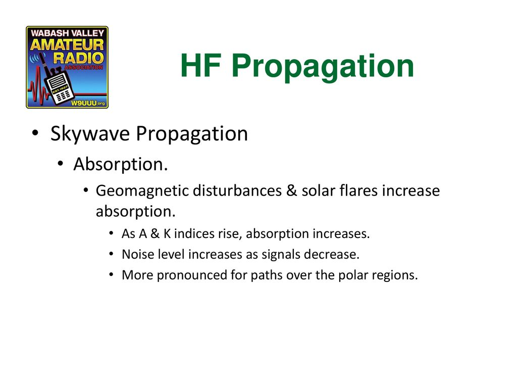 HF Propagation Skywave Propagation Absorption.