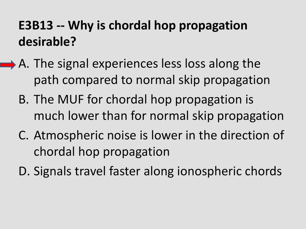 E3B13 -- Why is chordal hop propagation desirable