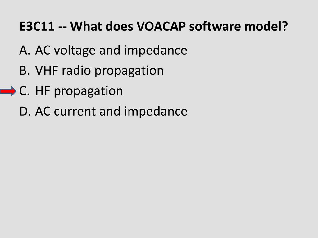 E3C11 -- What does VOACAP software model