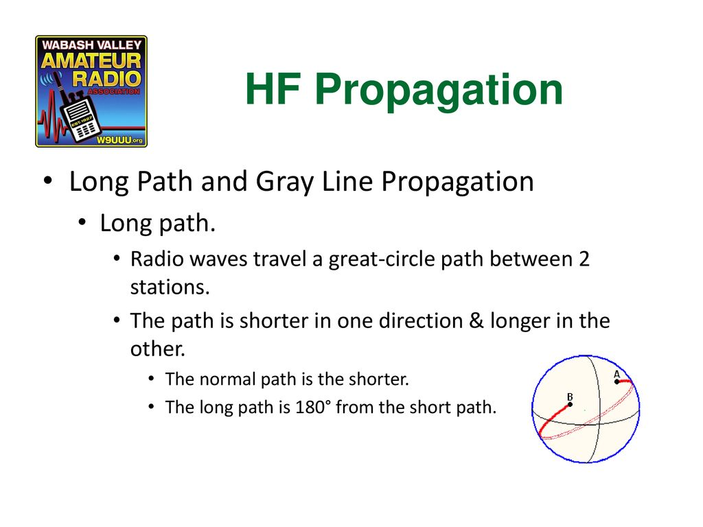 HF Propagation Long Path and Gray Line Propagation Long path.