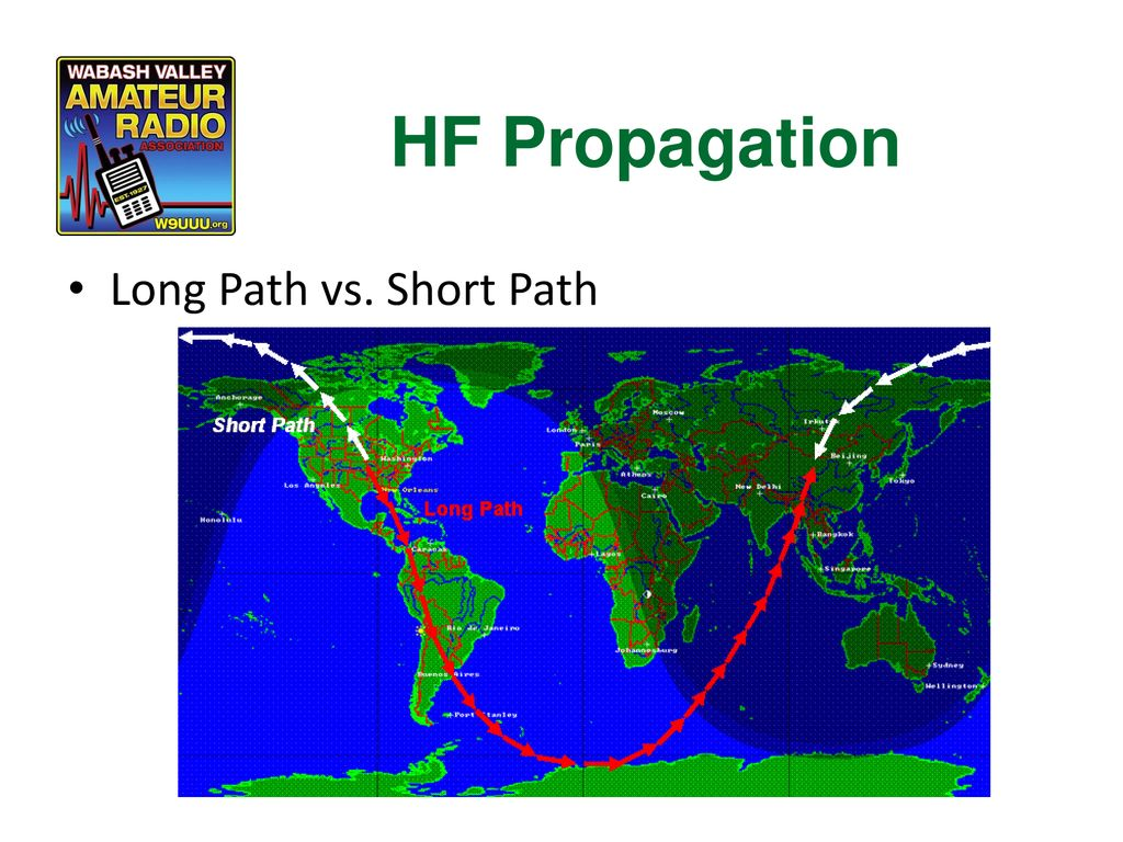 HF Propagation Long Path vs. Short Path