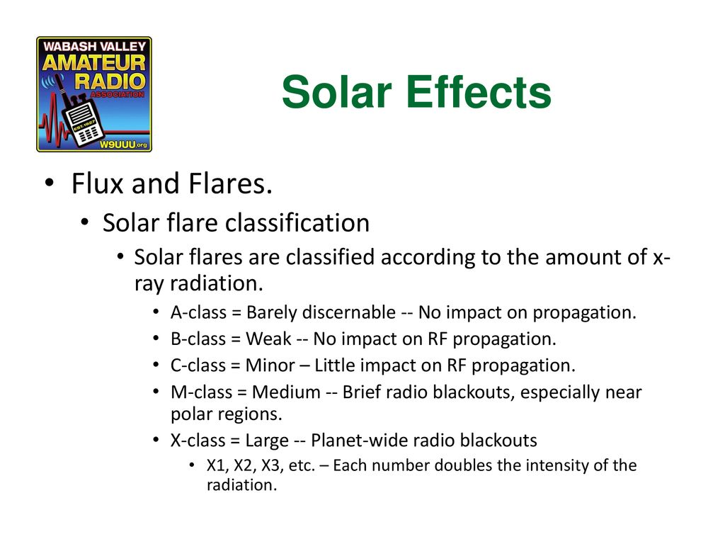 Solar Effects Flux and Flares. Solar flare classification