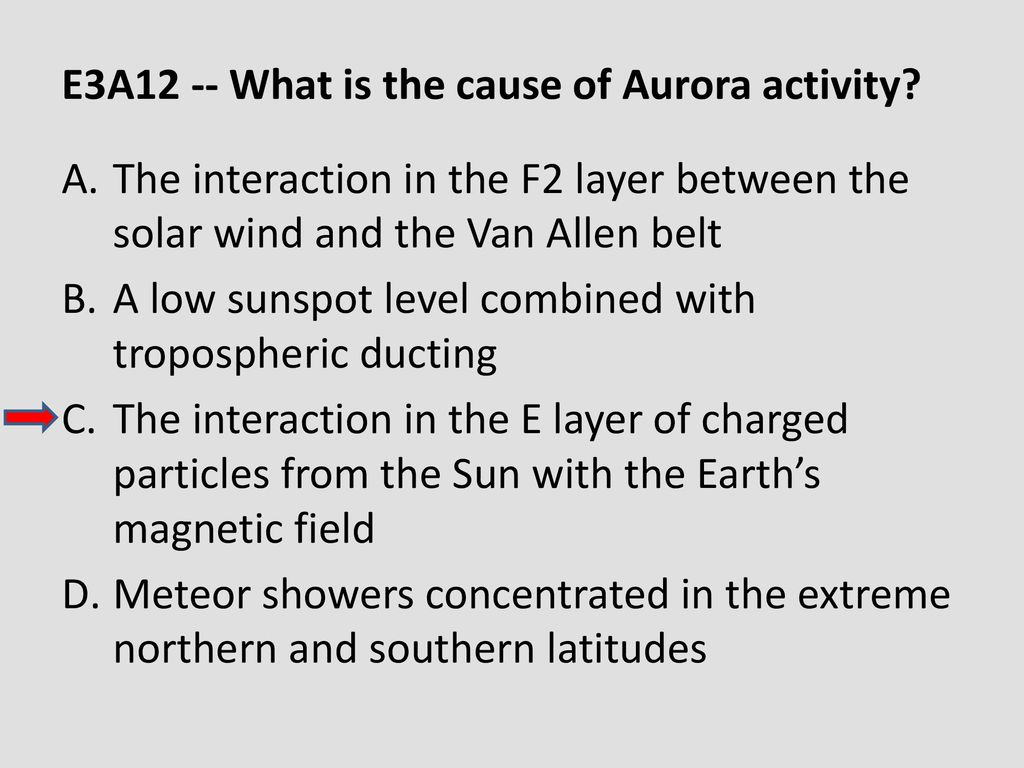 E3A12 -- What is the cause of Aurora activity
