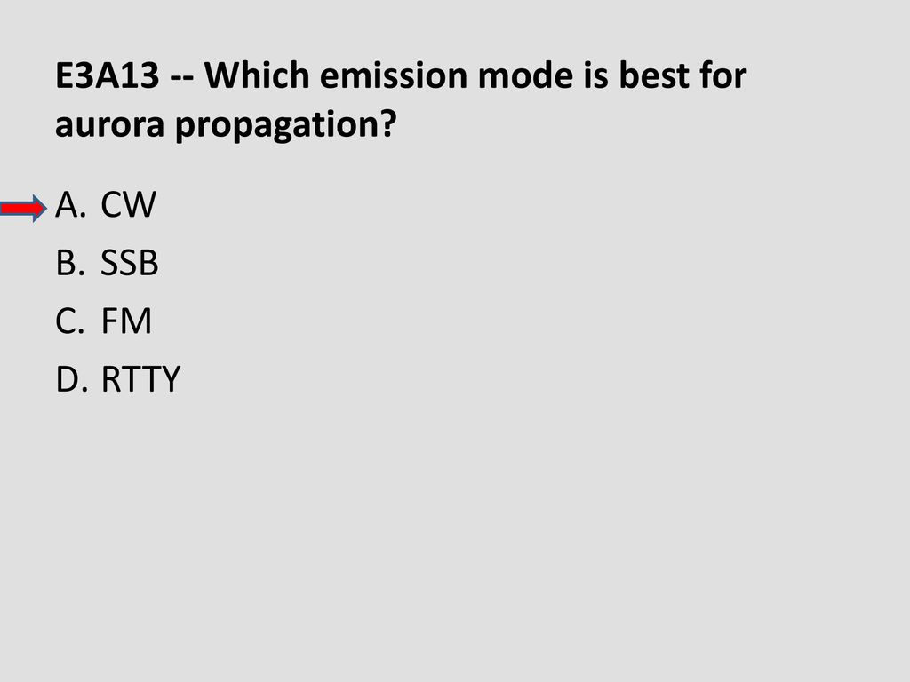 E3A13 -- Which emission mode is best for aurora propagation