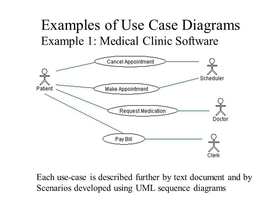 Requirements elicitation and use case diagrams ppt video online examples of use case diagrams ccuart Gallery