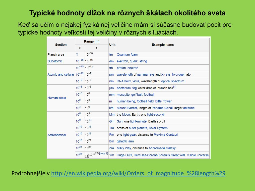 je uhlík datovania presné wiki