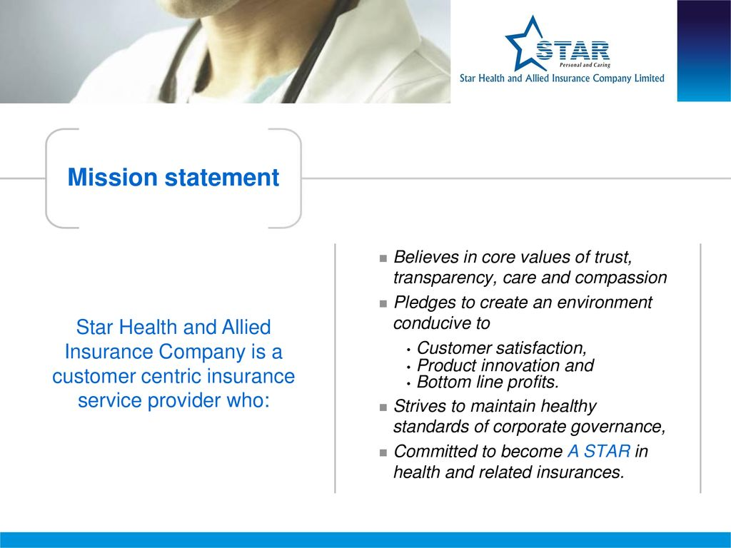 Star Health And Allied Insurance Ppt Download