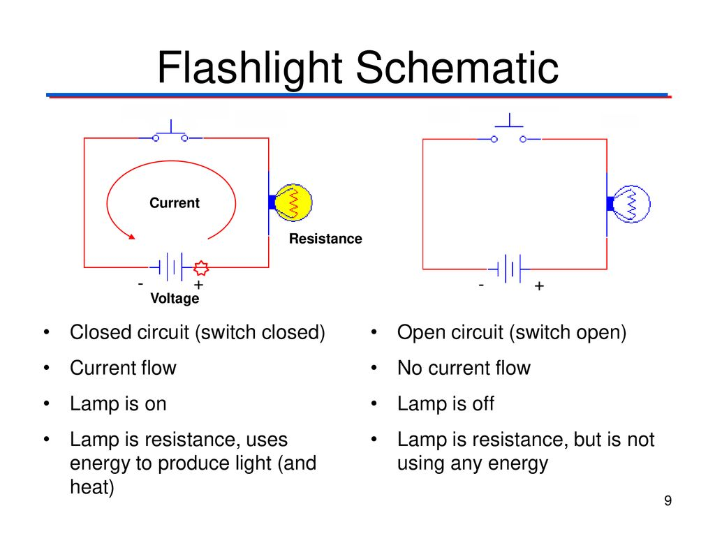 Circuit Theory Laws Digital Electronics Tm Ppt Light Using A Flashlight Bulb Electronic Projects 9 Schematic Closed