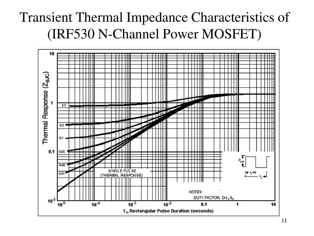 COOLING OF POWER DEVICES - ppt download