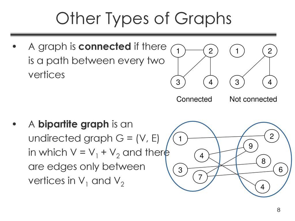 Graph: representation and traversal CISC5835, Computer