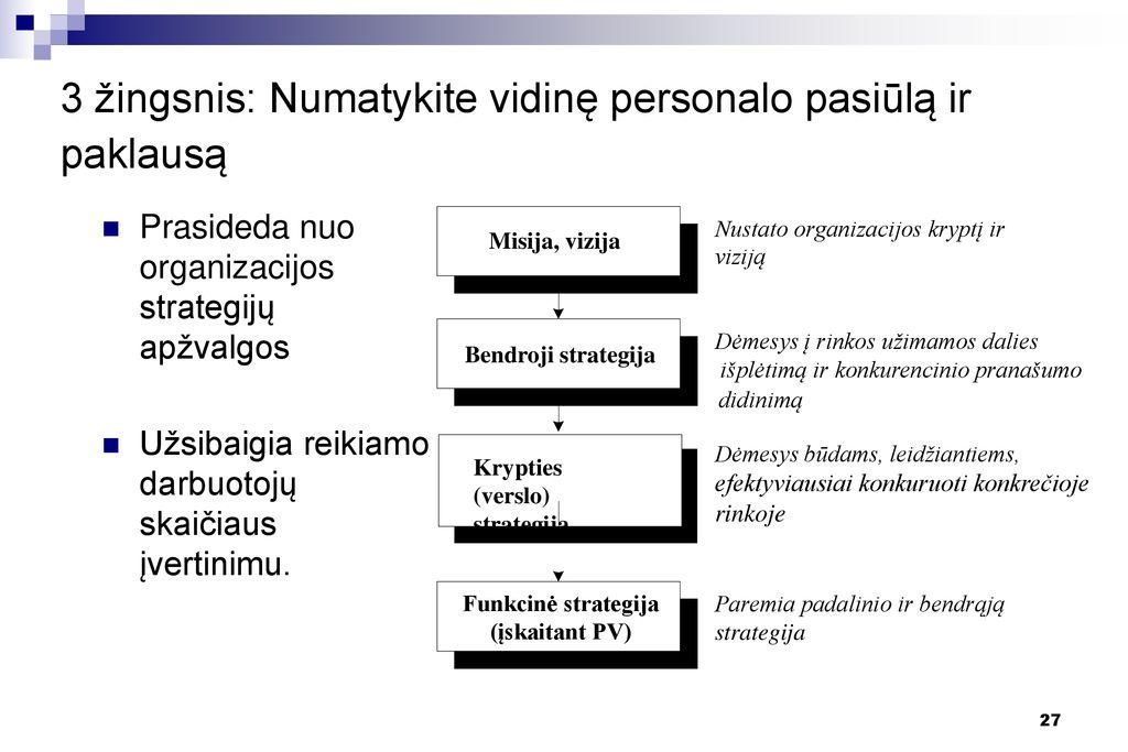 įvairovės įdarbinimo strategija ppt)