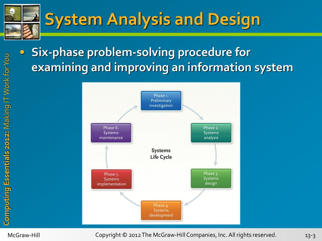 Chapter 13 Systems Analysis And Design Ppt Download