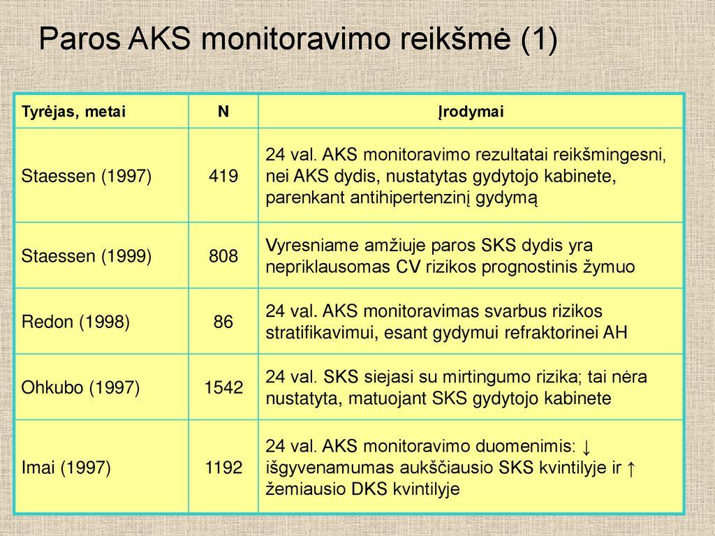 1 hipertenzija 1 laipsnio 1 rizikos laipsnis hipertenzija ir jos amžius