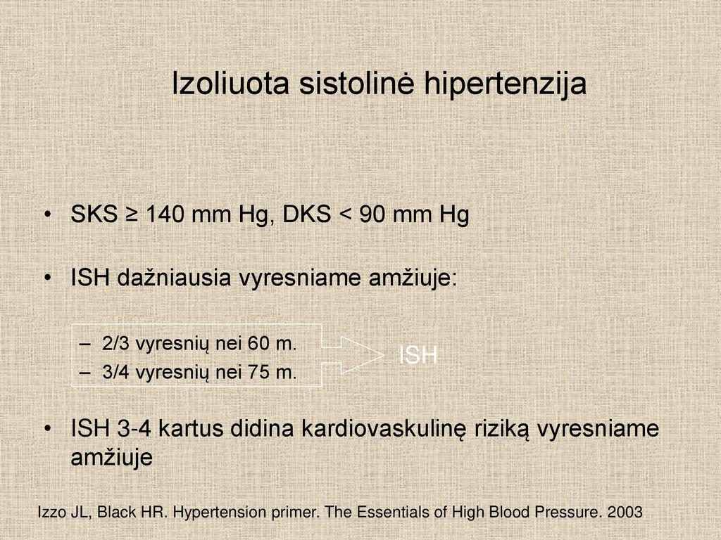 kokia grupė skiriama, jei hipertenzija yra 2 laipsniai)
