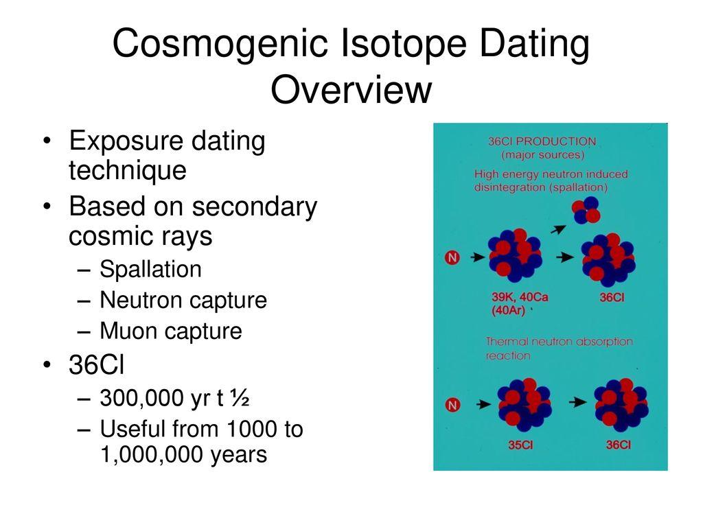 dating med isotoper