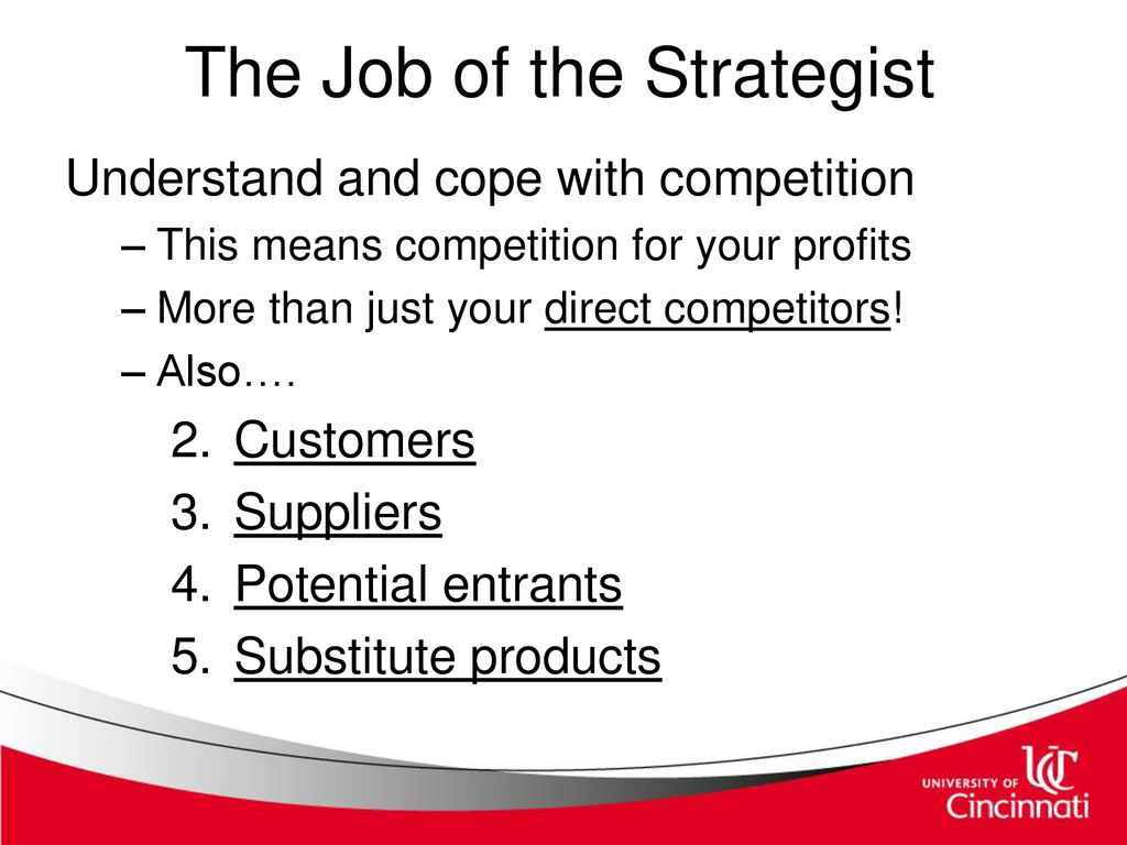 the five competitive forces that shape strategy 2008