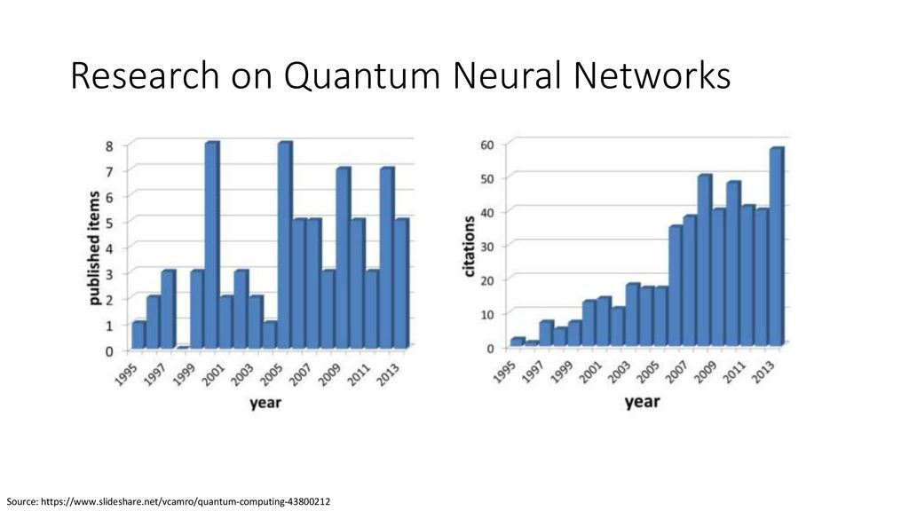 Quantum Deep Learning Neural Network - ppt download