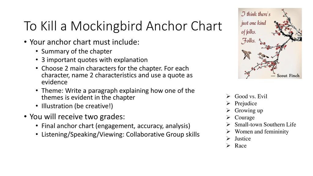 To Kill A Mockingbird Anchor Chart Ppt Download