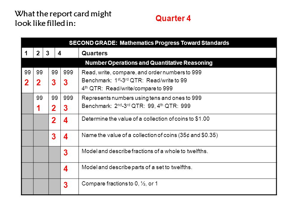 SECOND GRADE: Mathematics Progress Toward Standards