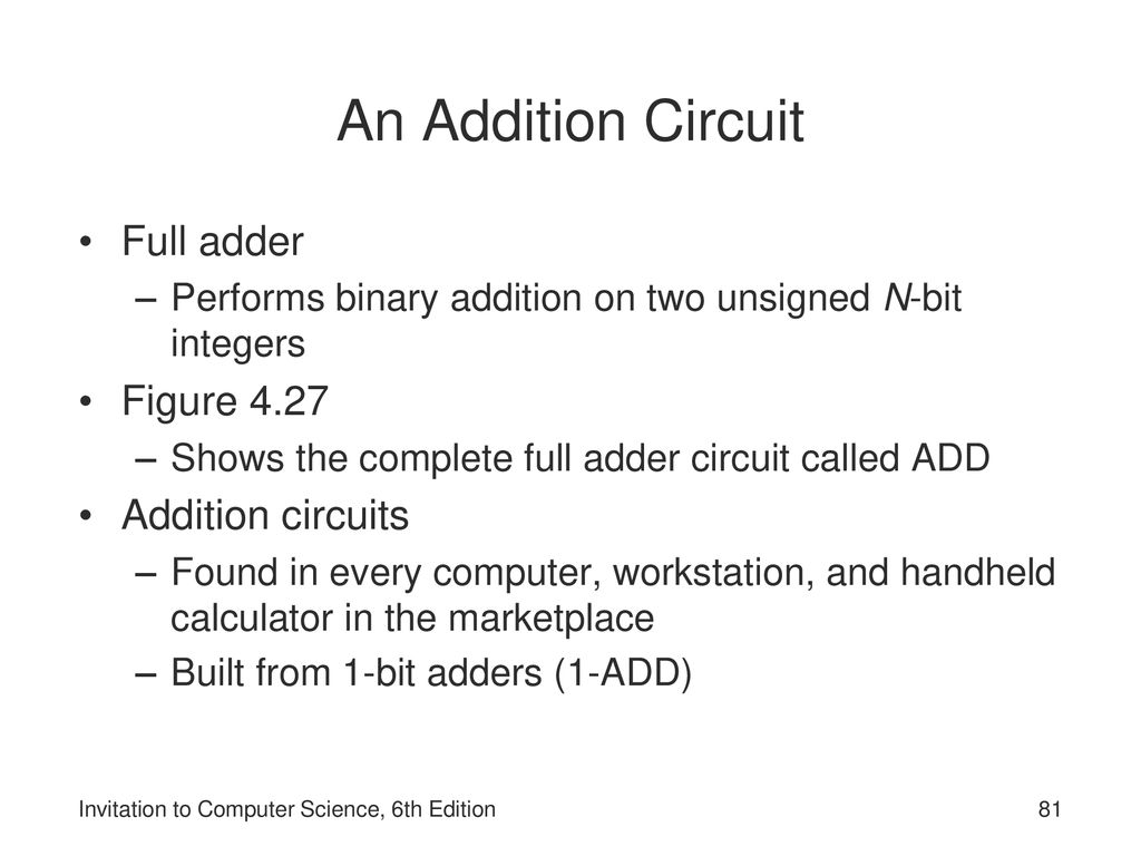 Invitation To Computer Science 6th Edition Ppt Download The 1 Bit Full Adder Circuit An Addition Figure 427 Circuits