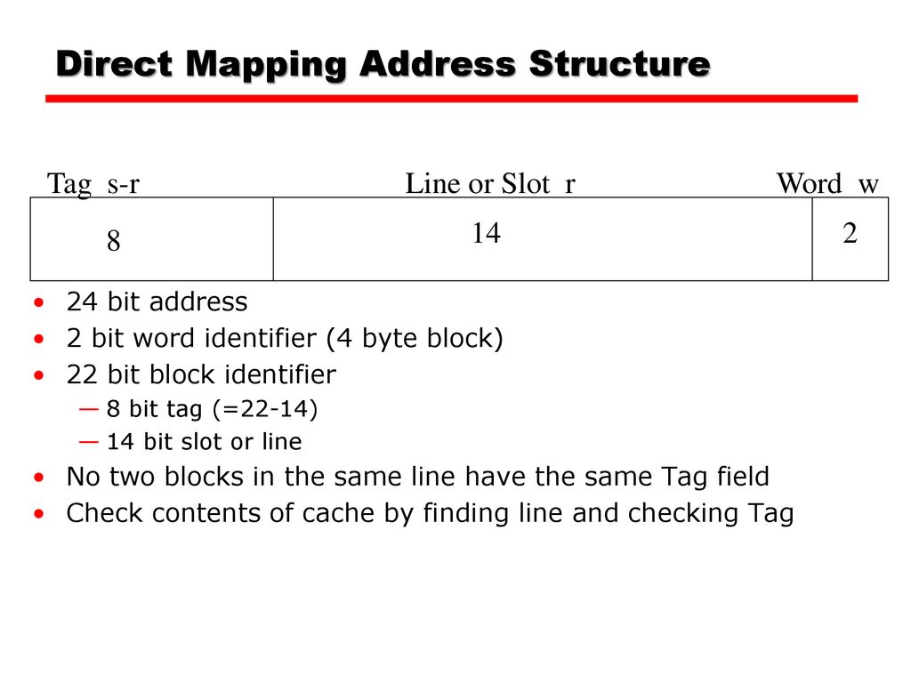 Direct Mapping. - ppt download on