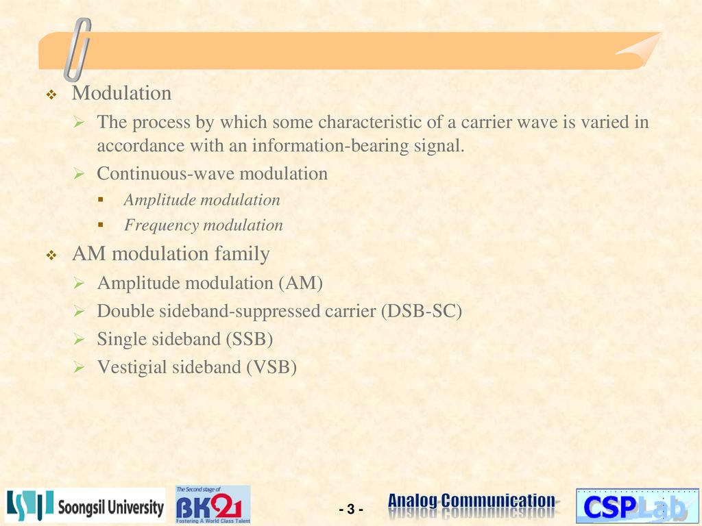 Introduction To Analog And Digital Communications Ppt Download Sidebandsuppressed Carrier Rf Modulator Fm Modulation Block Diagram 3 Am Family
