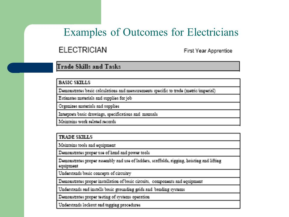 Examples of Outcomes for Electricians