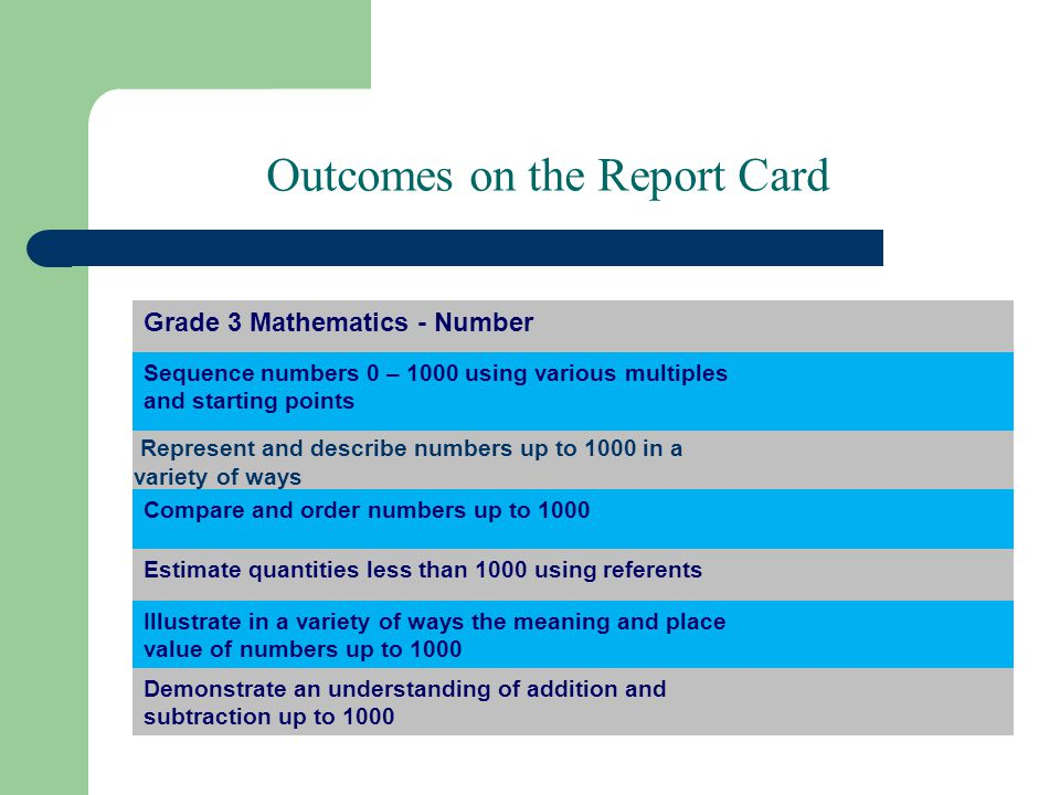 Outcomes on the Report Card