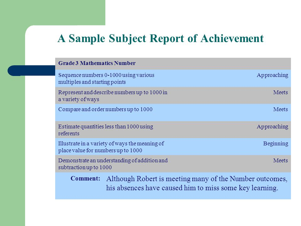 A Sample Subject Report of Achievement