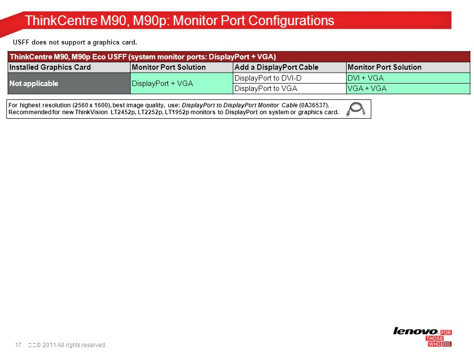 Lenovo ThinkCentre M90 SUNIX Parallel Card Download Drivers