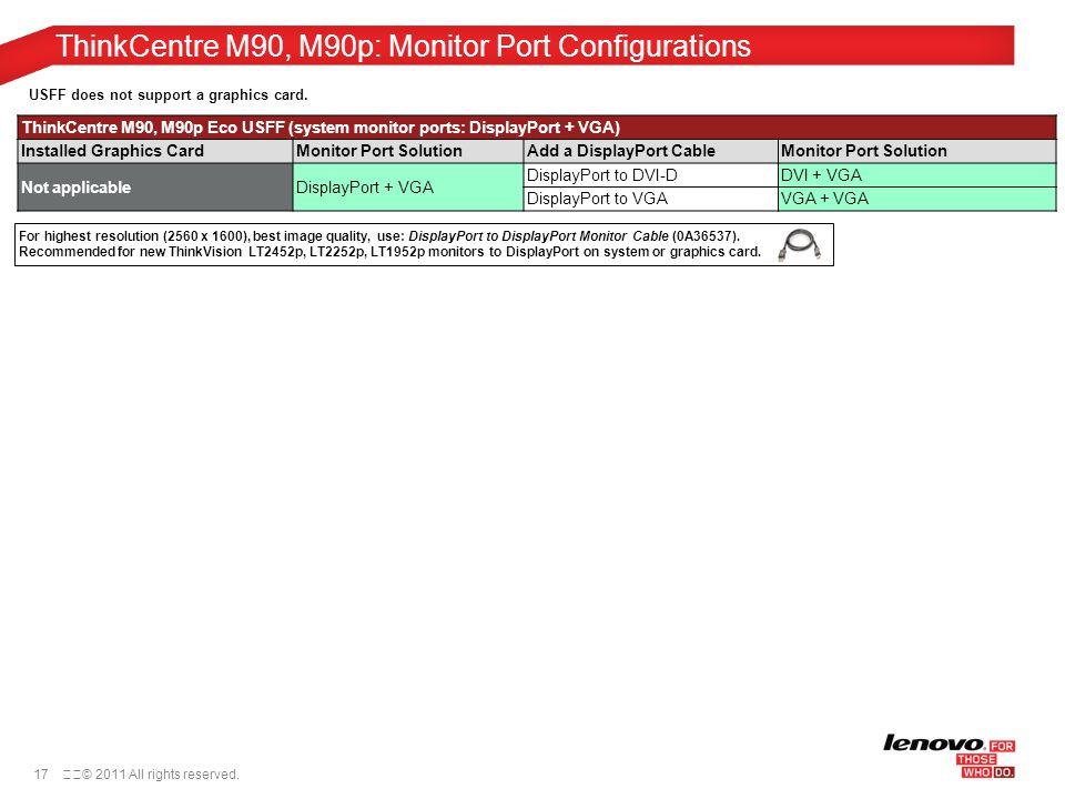 New Driver: Lenovo ThinkCentre M90 SUNIX Parallel Card